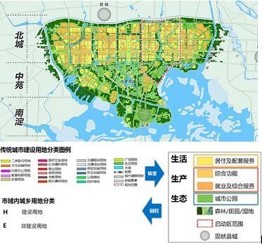 蔡震| 城市设计的四个步骤